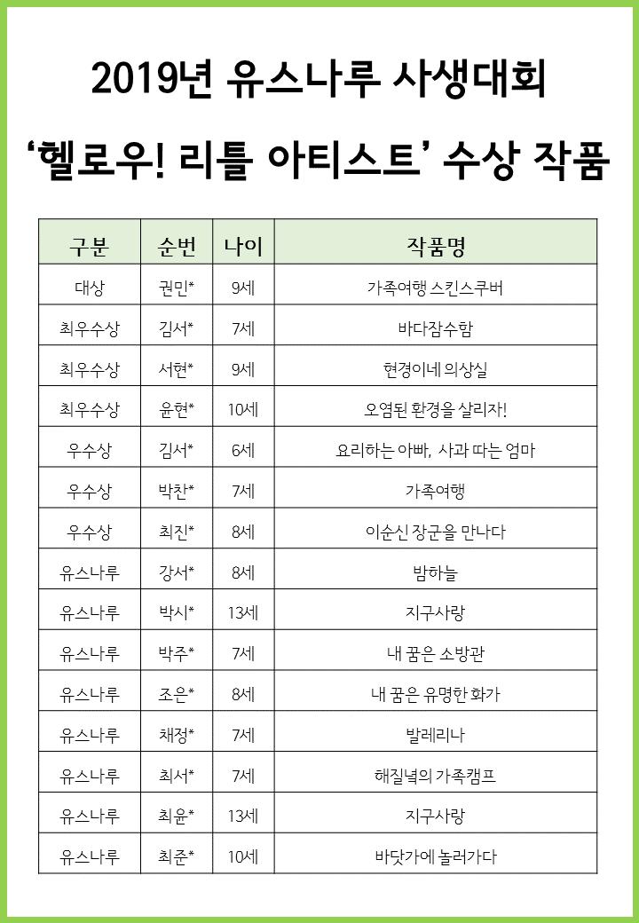 수상작 발표.png
